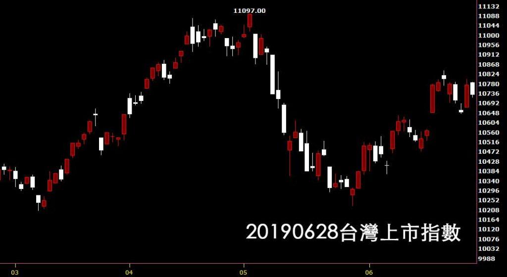 20190628台灣上市指數技術分析入門看日K線圖股票教學看鵝爸