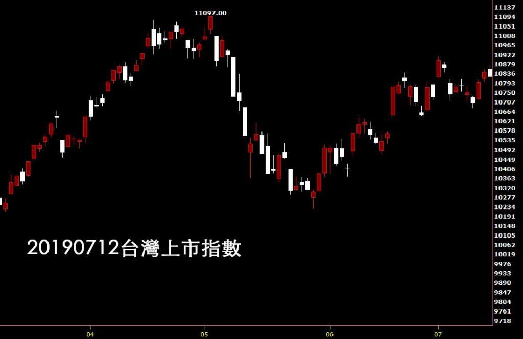 20190712台灣上市指數股價技術分析日K線圖股市鵝爸股票入門教學