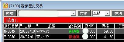 安力-KY股票獲利四成